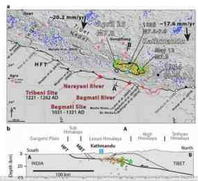 बैज्ञानिकले तथ्य देखाउदै भने:- नेपाल ८ रेक्टर सम्मको भुकम्प जानसक्छ