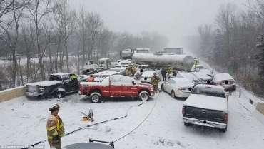 अमेरिकामा भिषण हिमपात ७ करोडको जनजिवन प्रभावित।