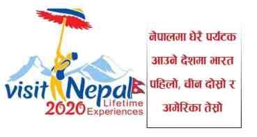 नेपाल भ्रमण वर्ष २०२० : २० लाख पर्यटक नेपाल भित्र्याउने लक्ष्य