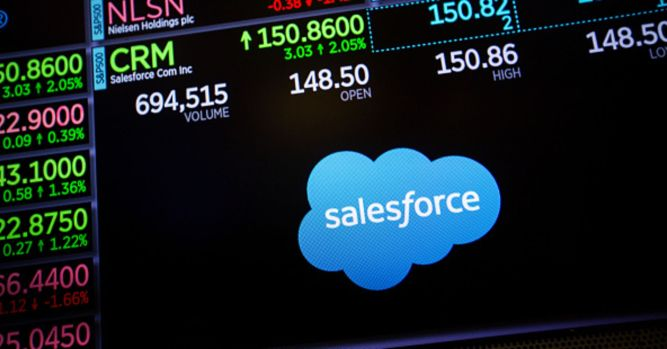 Stocks making the biggest moves after hours: Salesforce, GameStop and more 1