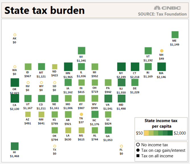 This is how much income tax you're paying to your state 1