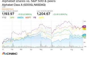 Here's why you should buy Google before it 'unlocks' its real value, according to Jefferies 2