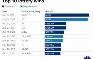 Mega Millions jackpot climbs to $243 million after two months with no winner 1