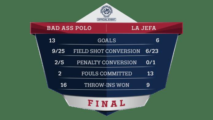 Final Statistics- Bad Ass Polo vs La Jefa.