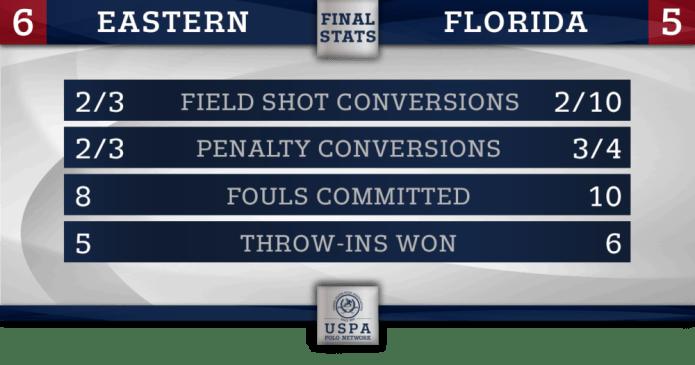 final stats eastern Florida