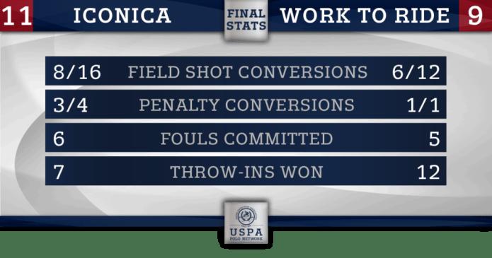 final stats