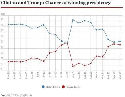 chance-winning-pres