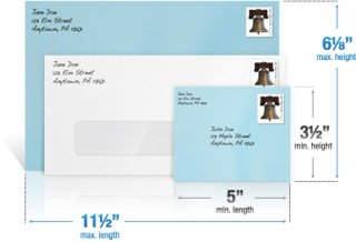 Three envelopes are shown representing the largest and smallest a letter can be, as well as a typical envelope. The max/min width and height indicated on the envelopes are shown below.