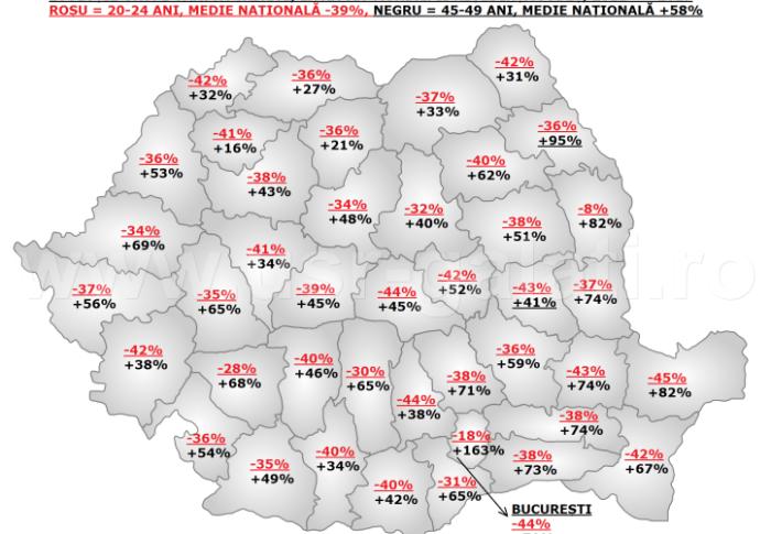 USR Galați: Depopularea România va aduce în colaps sistemele de pensii, sănătate și utilități publice