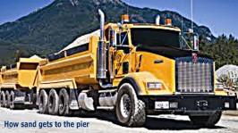 tandem transfer dump truck-2