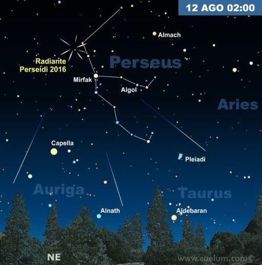 perseidi-2016-map2