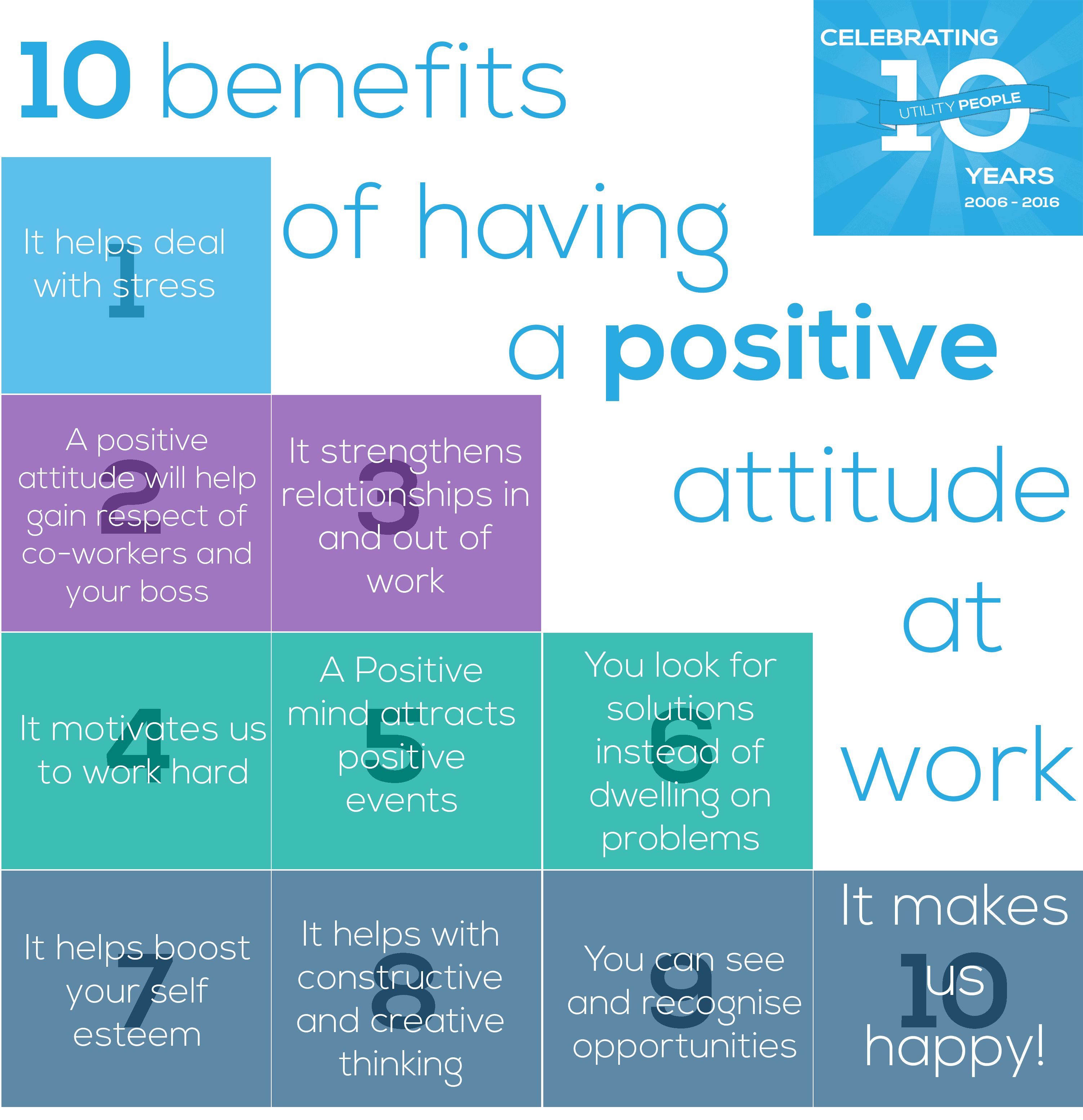 10 Benefits Of Having A Positive Attitude At Work