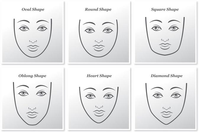 oblik lica
