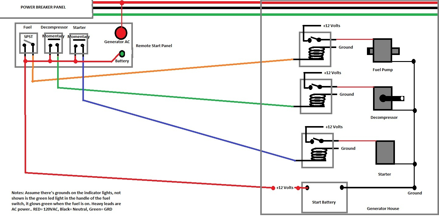 automatic generator start circuit diagram the wiring diagram automatic generator start circuit diagram vidim wiring diagram circuit diagram