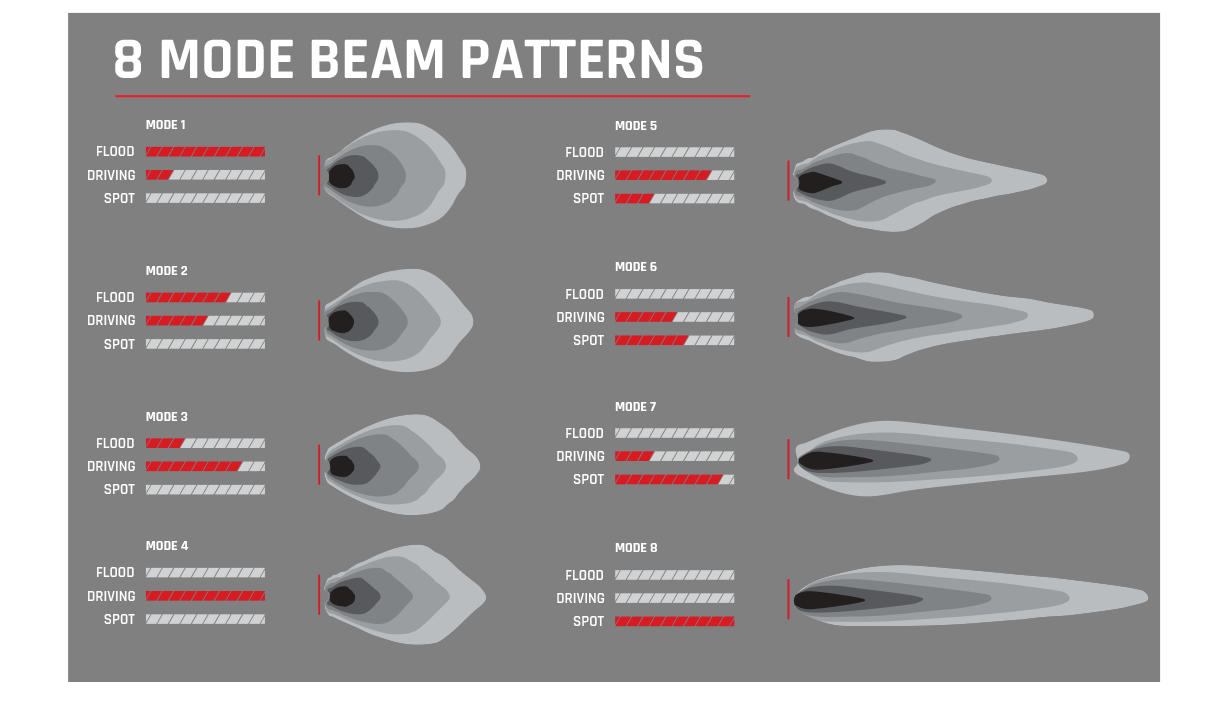 RIGID Adapt Beam Patterns?resize\\\\\\\=665%2C383 rigid radiance wiring harness diagram gandul 45 77 79 119  at bayanpartner.co