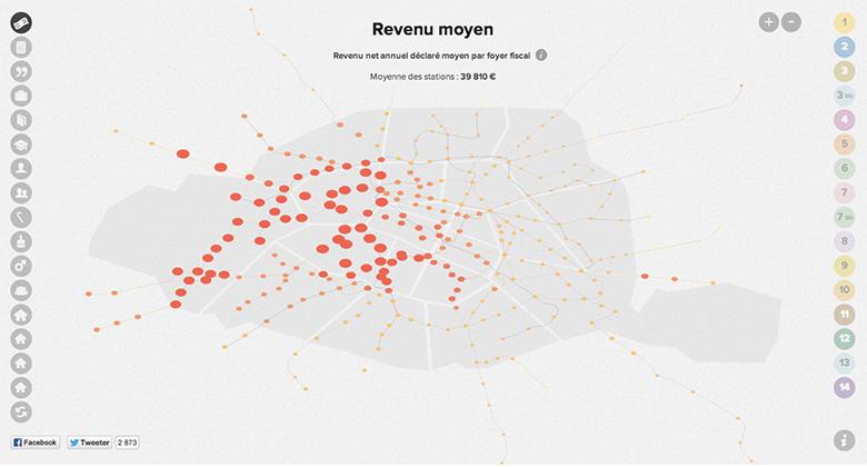 Data-visualisation Paris