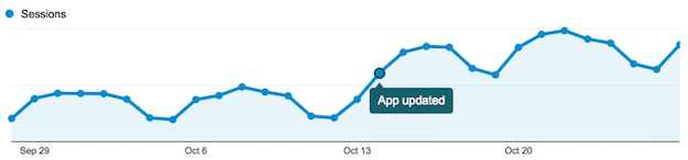 app-updated-graph-new