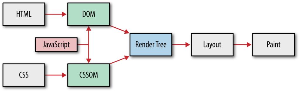 render-engine