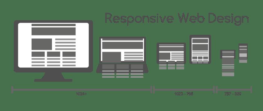 responsive_web_design_for_desktop_notebook_tablet_and_mobile_phone