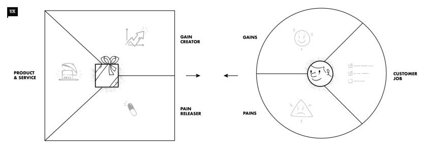 A4 - Simple, Basique