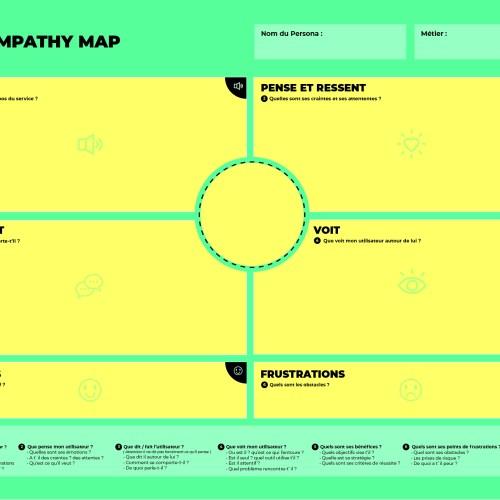 Retour d'expérience : l'empathy map (ou carte d'empathie)