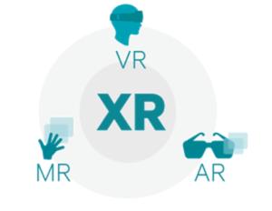 La XR englobe VR / AR / MR