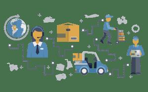 UX-REPUBLIC - Offre Design de service