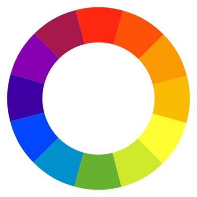 Ruota a 12 colori, molto utile nella definizione del colore base.