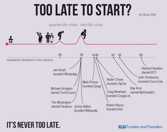 UX-Beginner-never-too-late-to-start-career