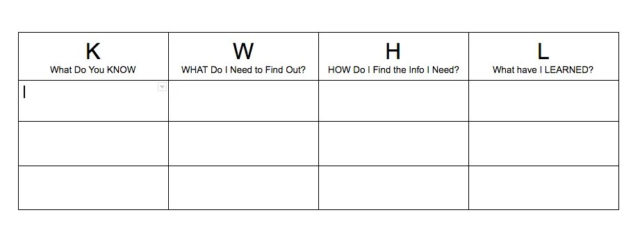 ux-terms-kwhl-chart