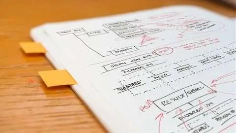 UX Strategy Fundamentals