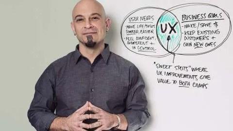 UX & Web Design Master Course- Strategy, Design, Development