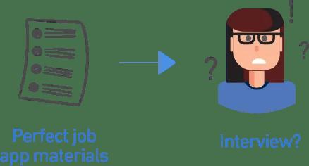 lean-ux-job-app-old