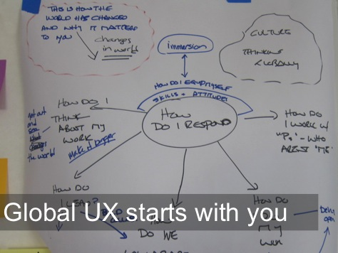 Global UX starts with you