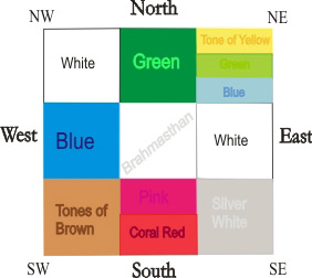 Colors Of Rooms As Per Vastu