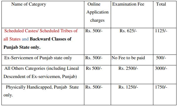 ppsc sister tutor exam fee