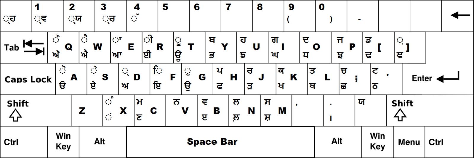 punjabi raavi font keyboard
