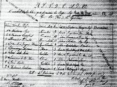 Listado de los miembros de la logia Luz del Ebro
