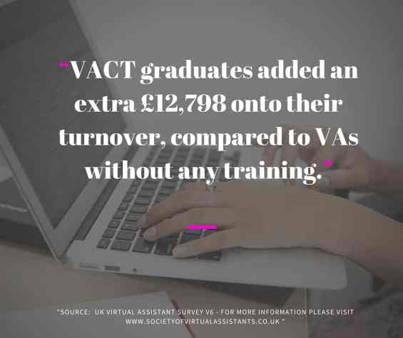 VACT-graduates-added-an-extra-£12798-onto-their-turnover-compared-to-VAs-without-any-training.