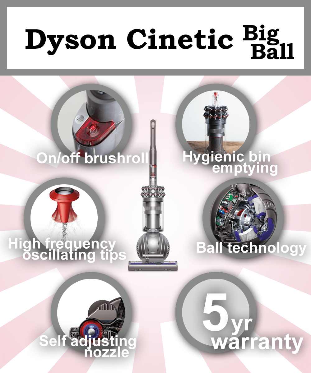 Dyson Cinetic Big Ball features