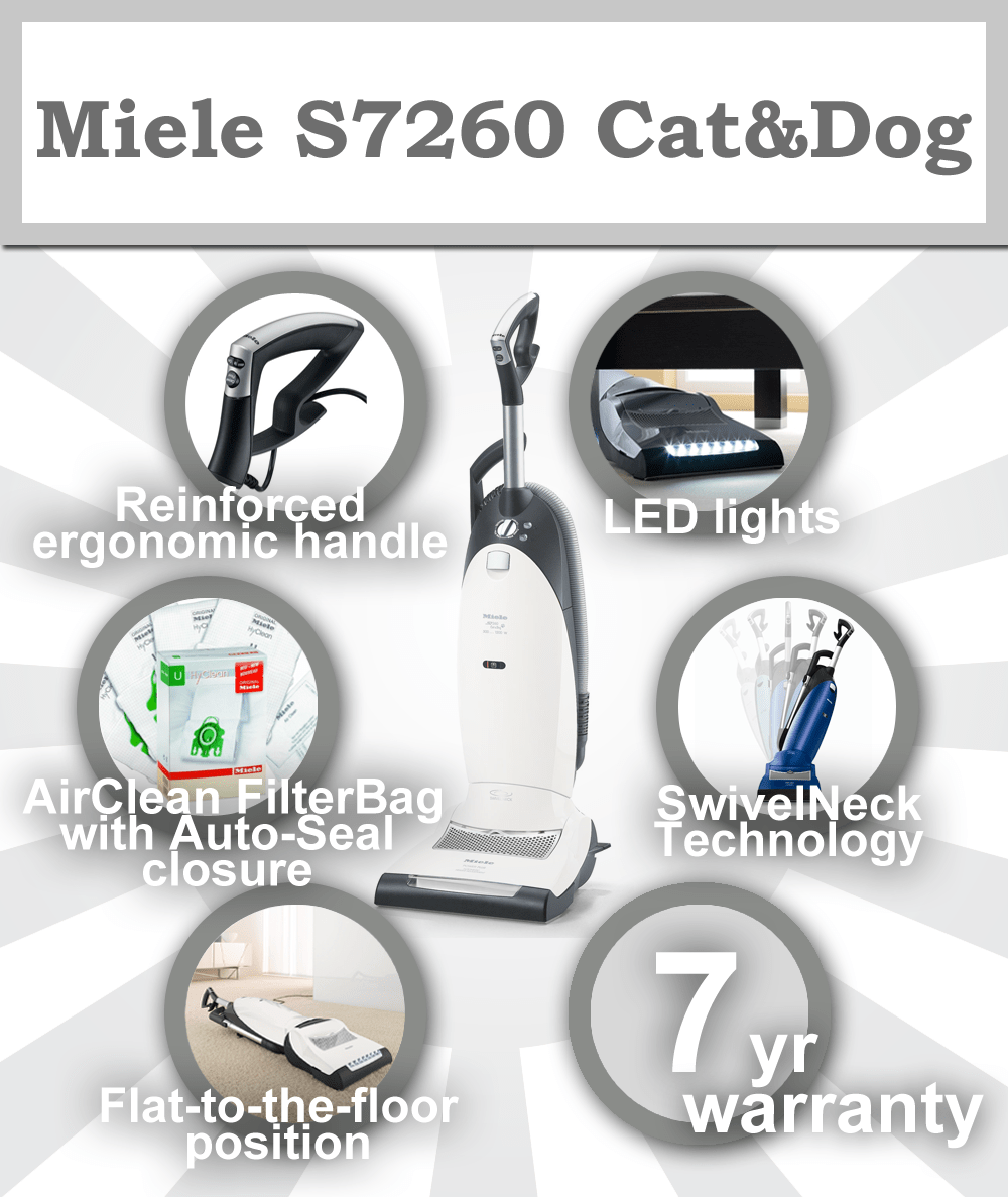 Miele S7260 Cat & Dog infographic