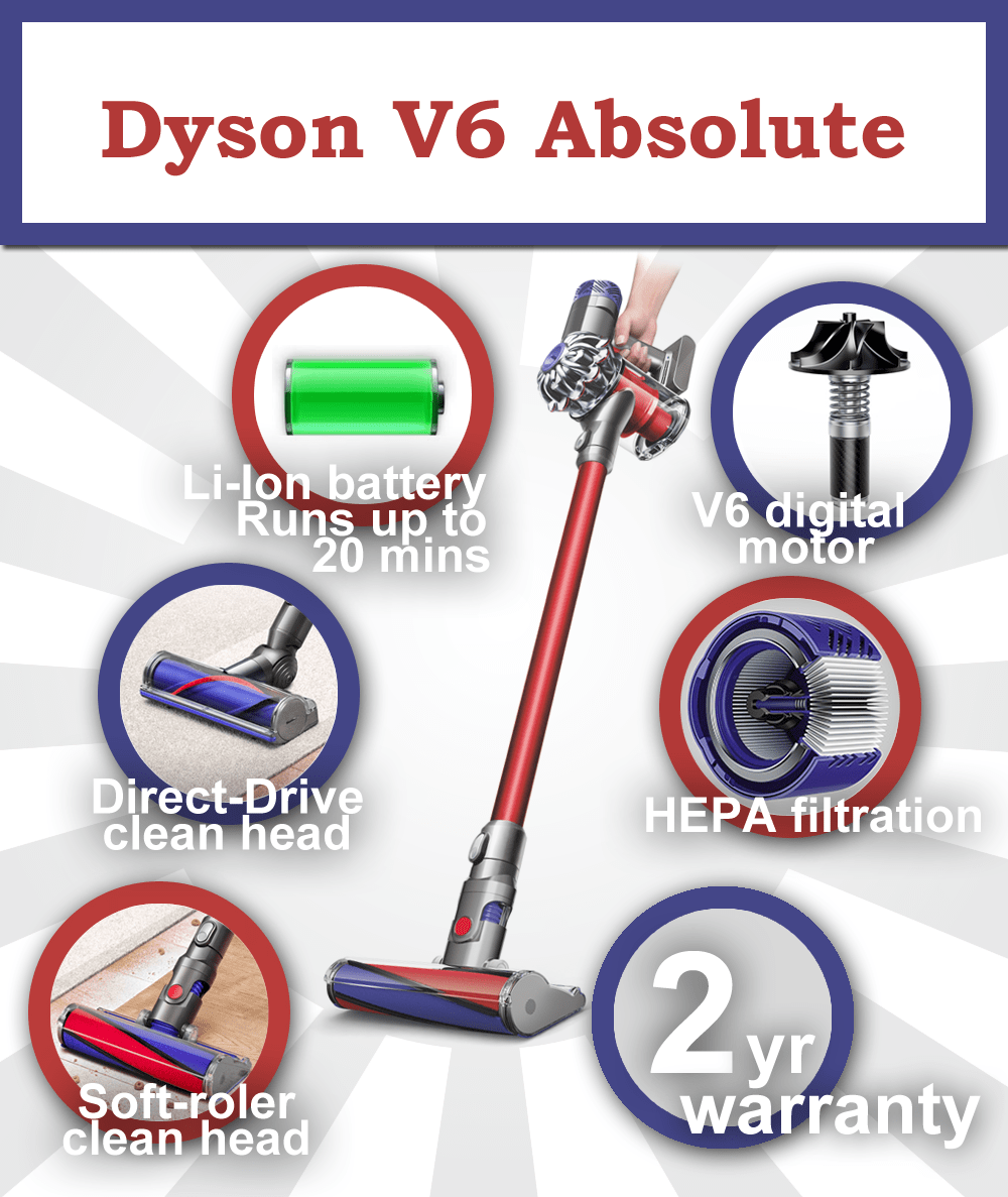 Dyson v6 Absolute features