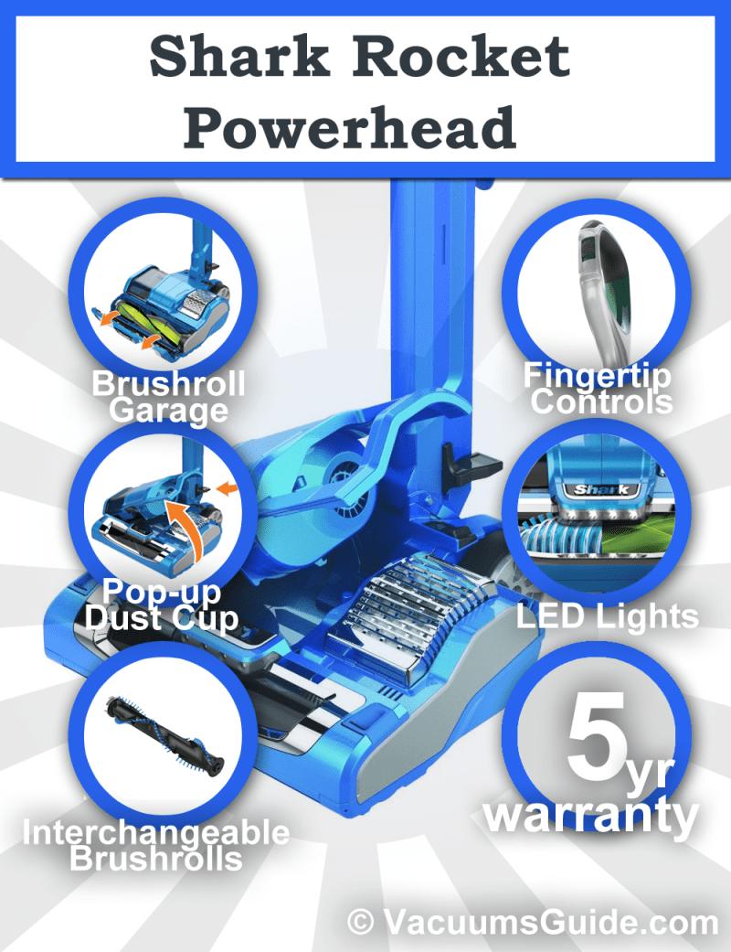 Shark Rocket Powerhead features