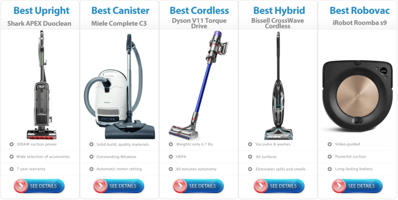 What Is The Best Cordless Stick Vacuum?