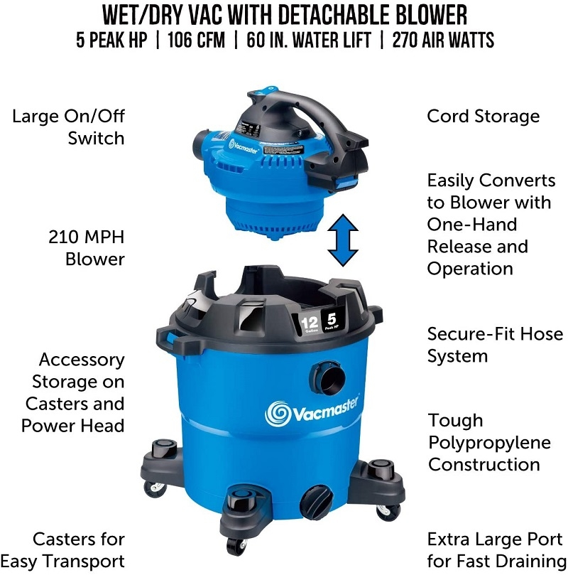 Vacmaster VBV1210 overview