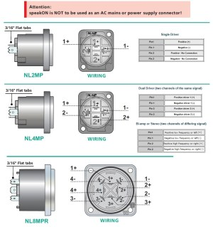 WiringPin Assignments for Neutrik Connectors  Vadcon