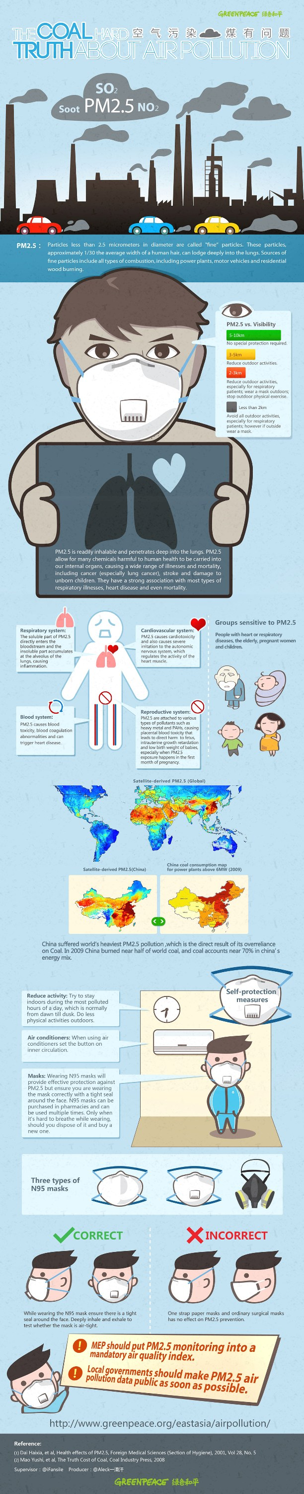 airpollution-infographic