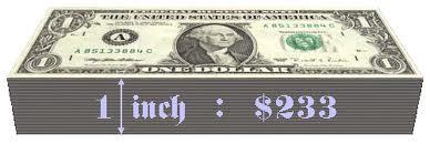 One inch stack of dollar bills