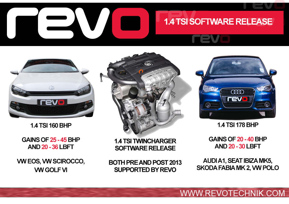 Ed Powered Revou Software