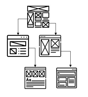 Prototypage, l'ergonomie du site web